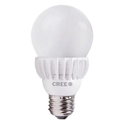 LED light bulb.