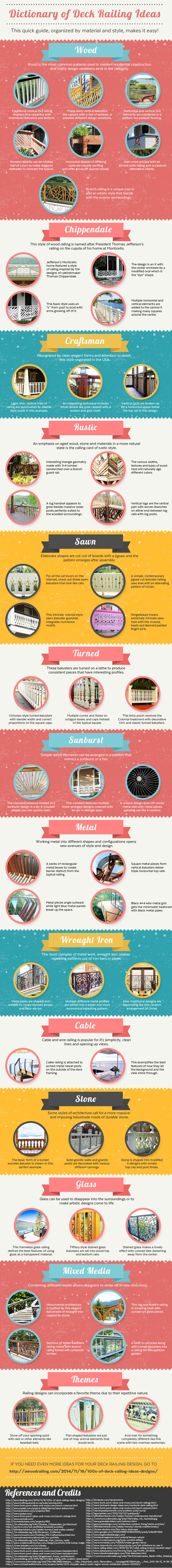Guide to Deck Railing Designs