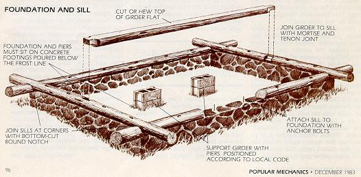 Cabin foundation drawing.