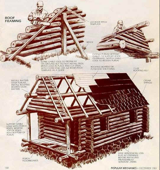 Drawing showing cabin roof construction.