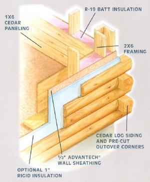 Prefab Log Home Wall Construction
